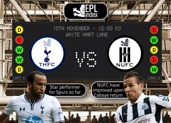 Newcastle draw at home against Tottenham at an exciting clash