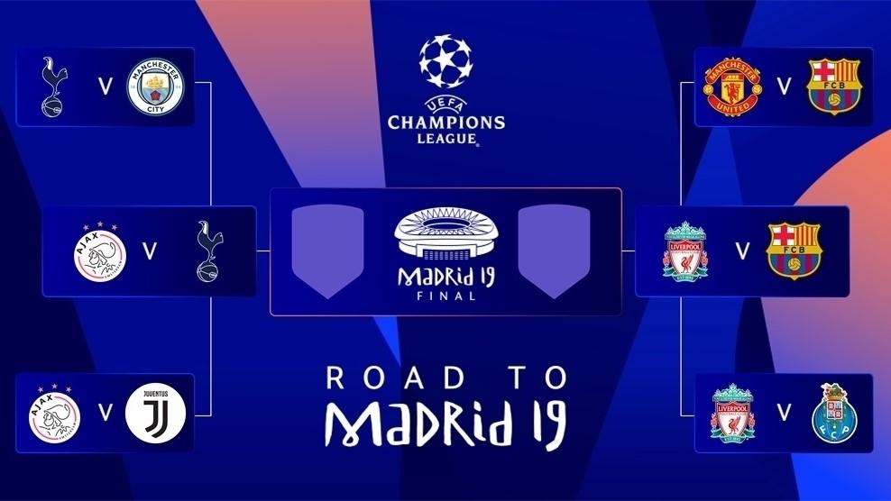 Who will win the Champions League: Tottenham vs Liverpool?